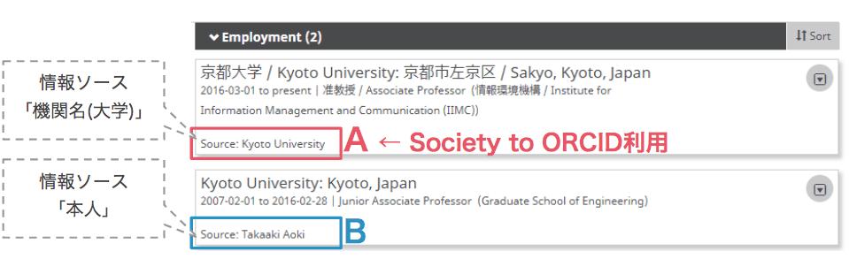 画面キャプチャ画像:Society to ORCIDの情報書き換え画面の例